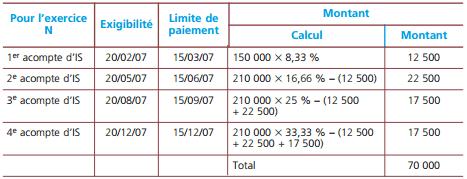 calcul des accomptes