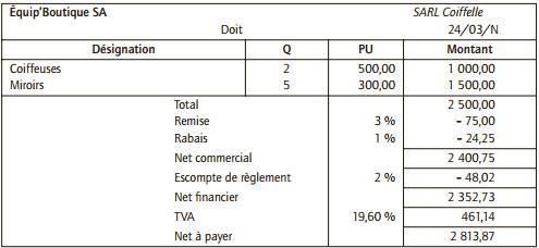 Établir une facture simplifiée