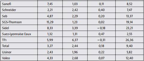 analyse de la rentabilité analyse financière
