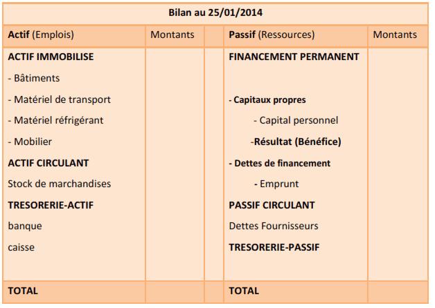 Bilan de l'entreprise CHAKOR au 25/01/2014.