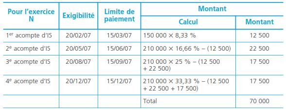 Calcul des acomptes
