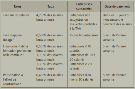 charges fiscales