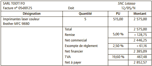 Établissement de la facture simplifiée