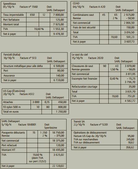 facture comptabilité