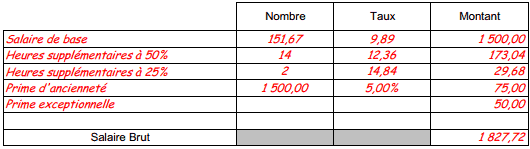 calcul salaire brut