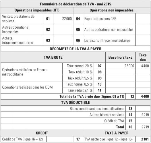 Formulaire de déclaration de TVA