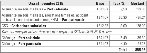 charges sociale