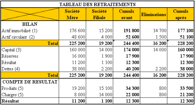 TABLEAU-retraitement2