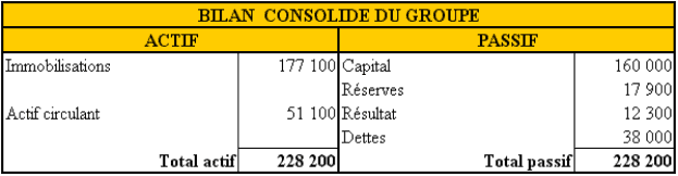 consolidation-compte3