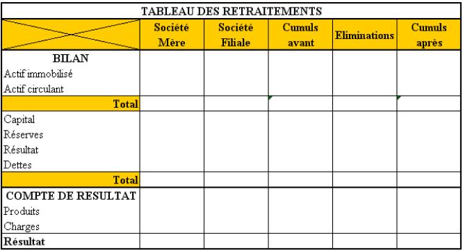 tableau des retraitements