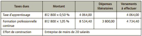 montant taxe due la paie