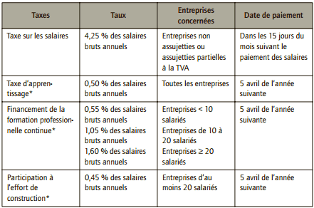 charge fiscale et paie